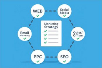 Effective Digital Marketing Campaigns