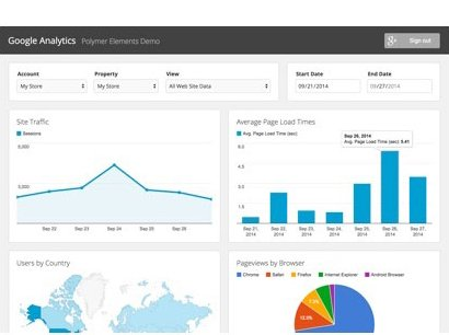 Screen and Google analytics